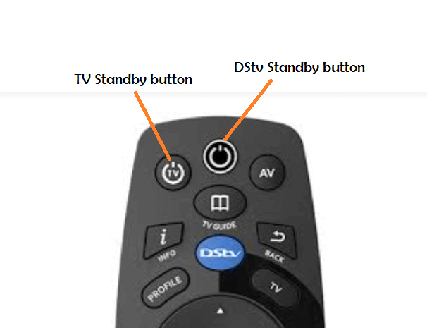 Standby buttons on DStv B6 remote